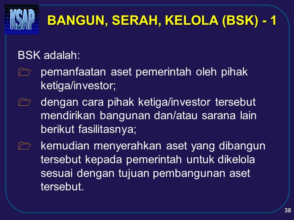 BANGUN, SERAH, KELOLA (BSK) - 1