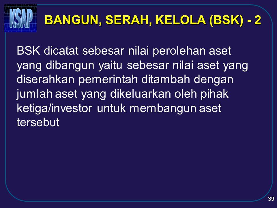 BANGUN, SERAH, KELOLA (BSK) - 2