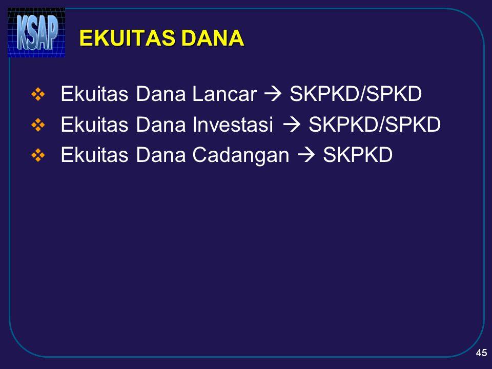 EKUITAS DANA Ekuitas Dana Lancar  SKPKD/SPKD