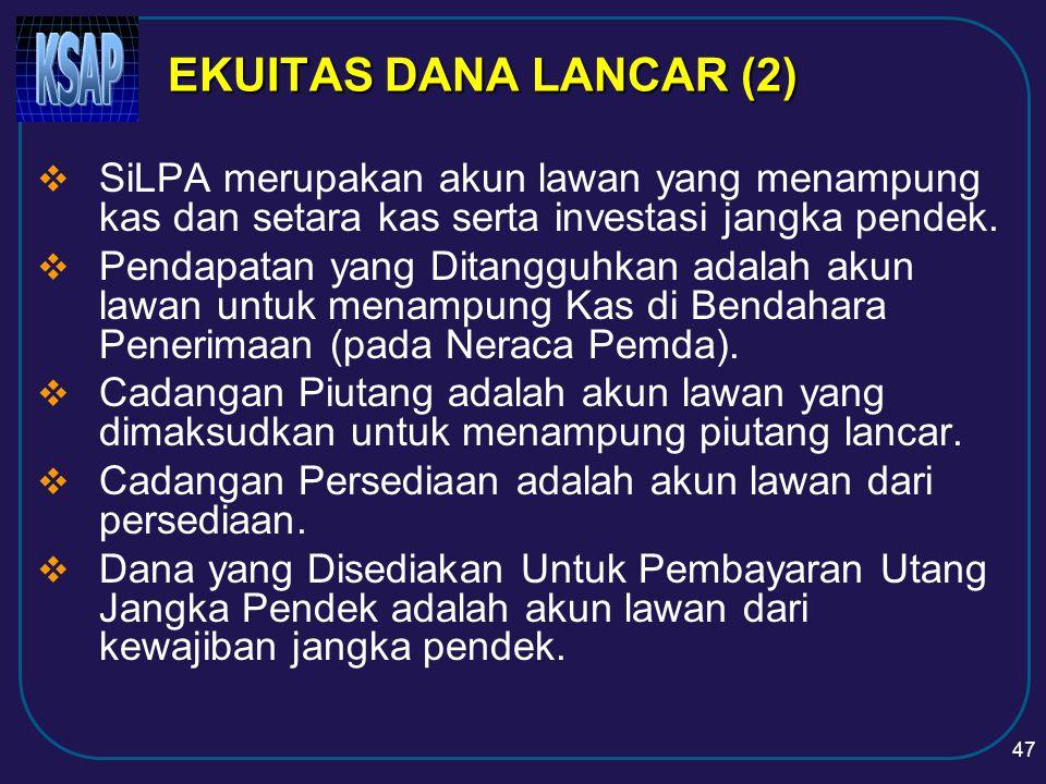 EKUITAS DANA LANCAR (2) SiLPA merupakan akun lawan yang menampung kas dan setara kas serta investasi jangka pendek.