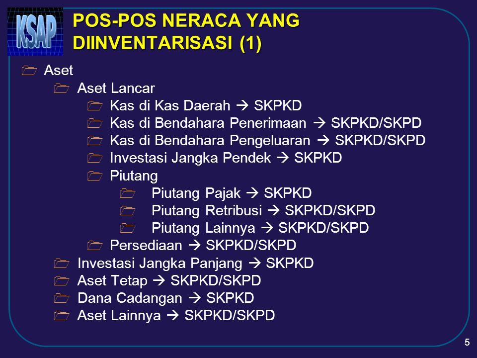 POS-POS NERACA YANG DIINVENTARISASI (1)