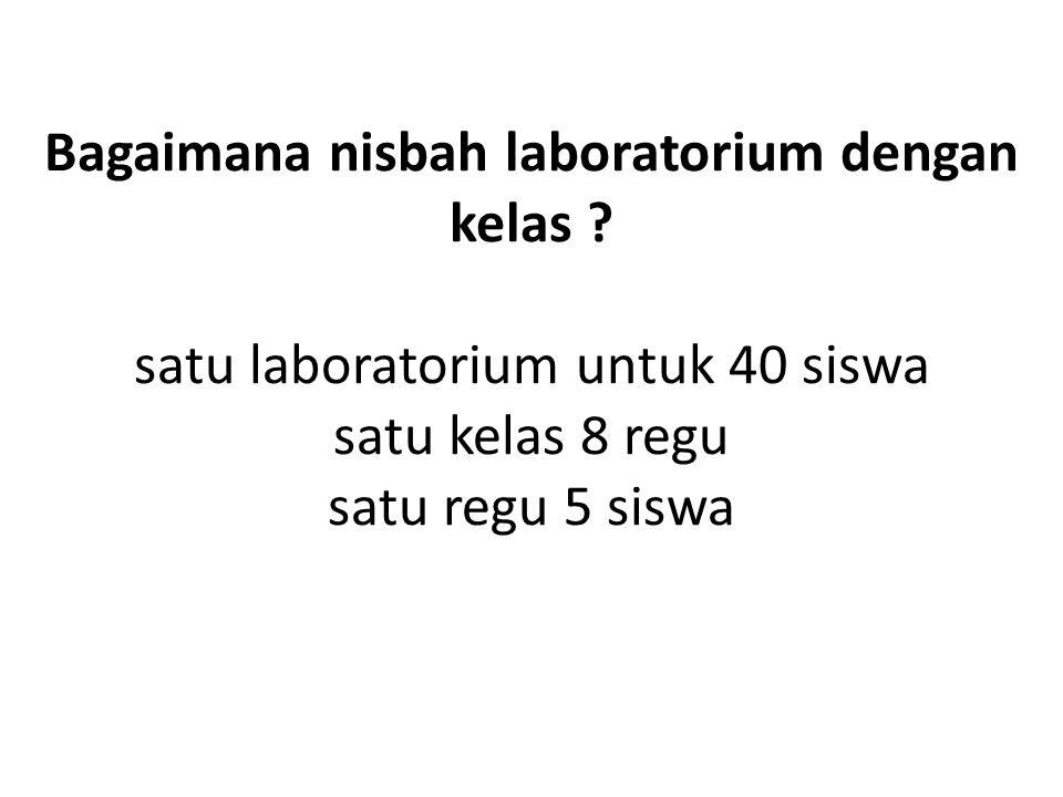Bagaimana nisbah laboratorium dengan kelas