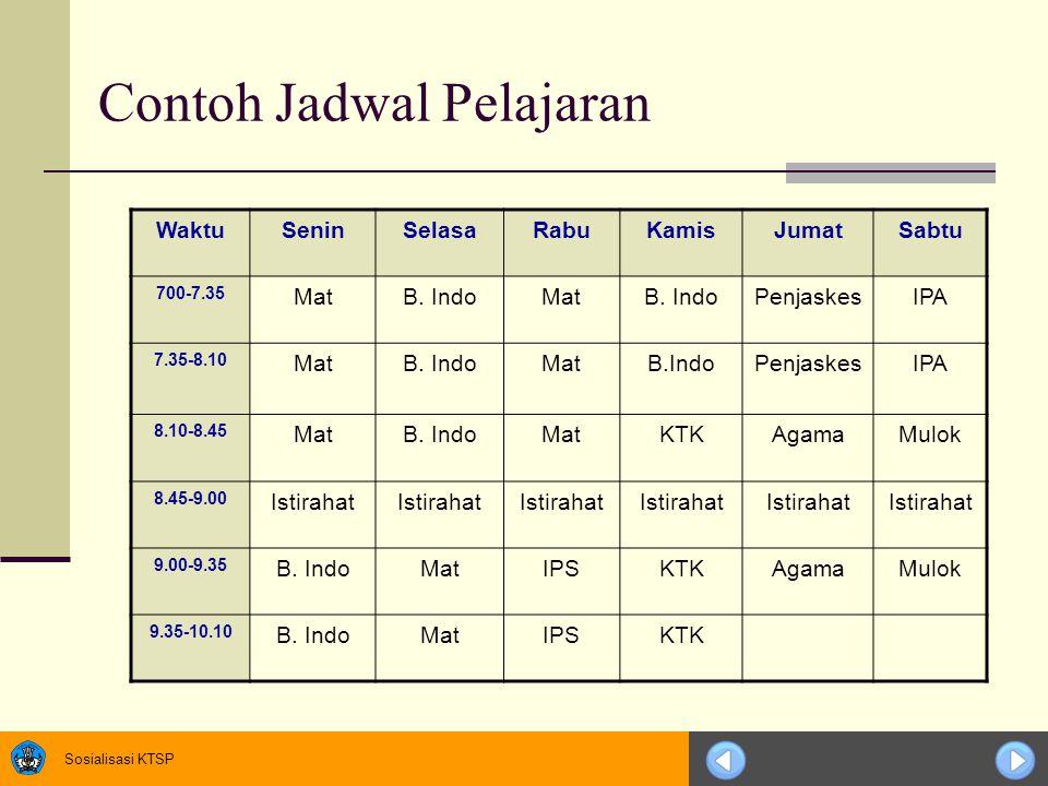 Silabus Sd Kelas 1 Bahasa Indonesia Contoh Soal Isian Bahasa Inggris Sd Kelas 5 Bank Soal Ujian