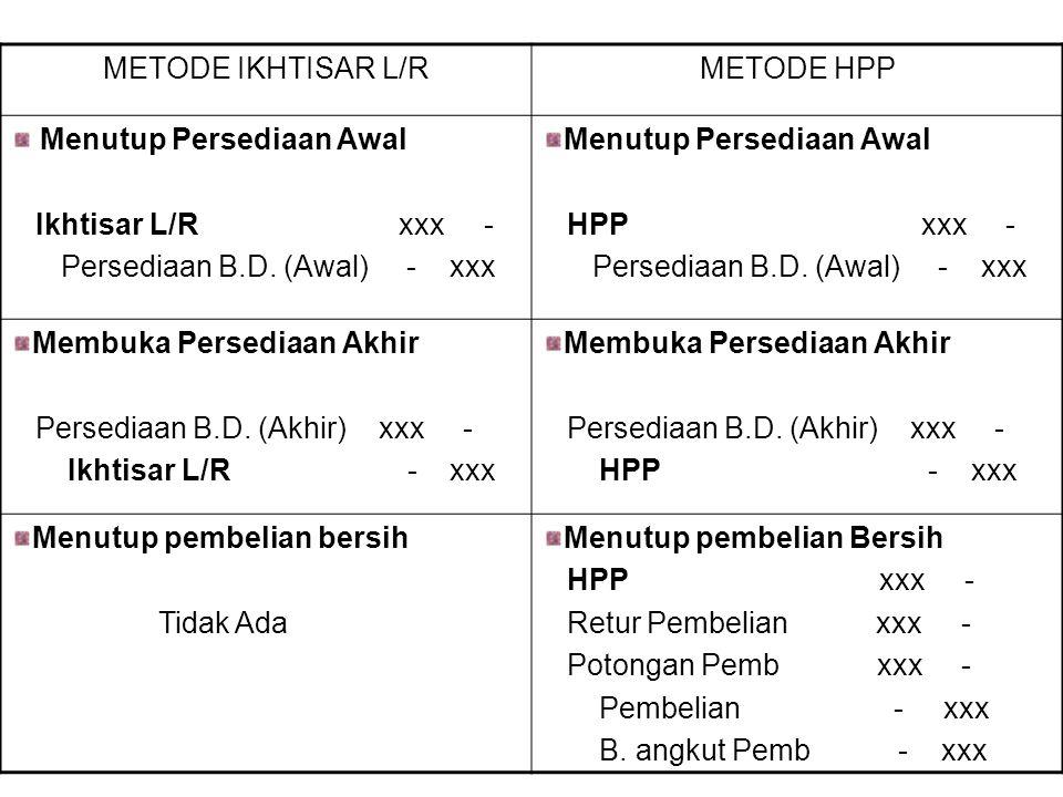 METODE IKHTISAR L/R METODE HPP. Menutup Persediaan Awal. Ikhtisar L/R xxx -