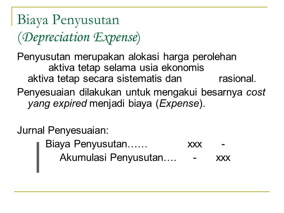 Biaya Penyusutan (Depreciation Expense)