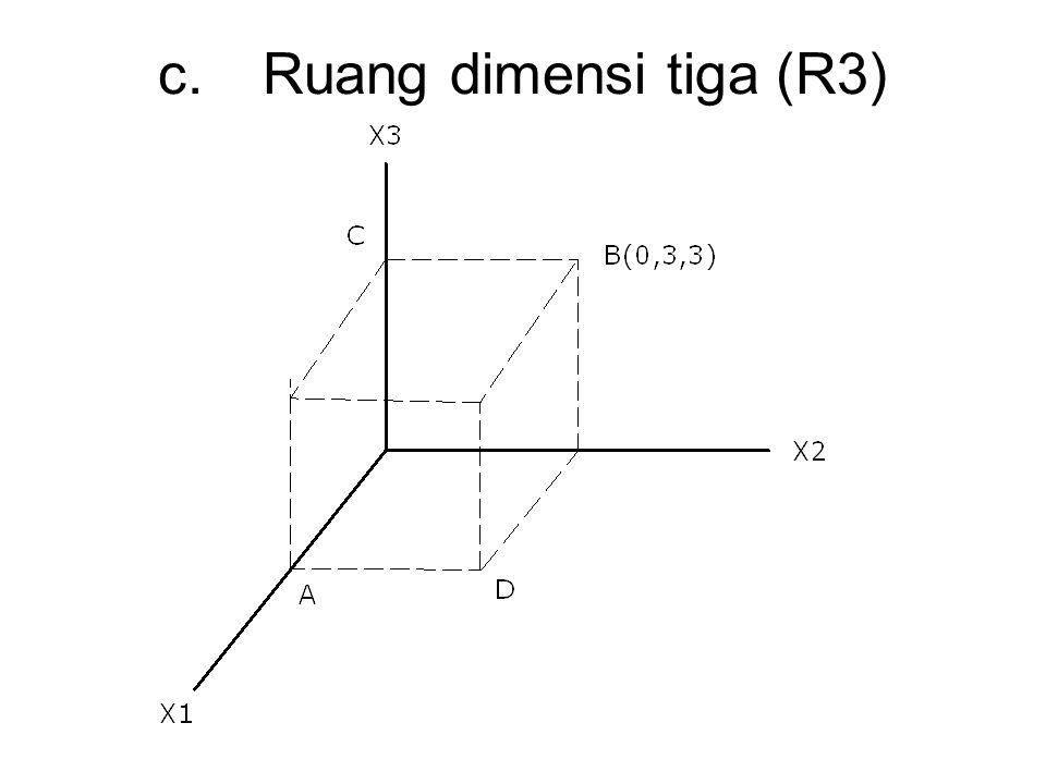 c. Ruang dimensi tiga (R3)