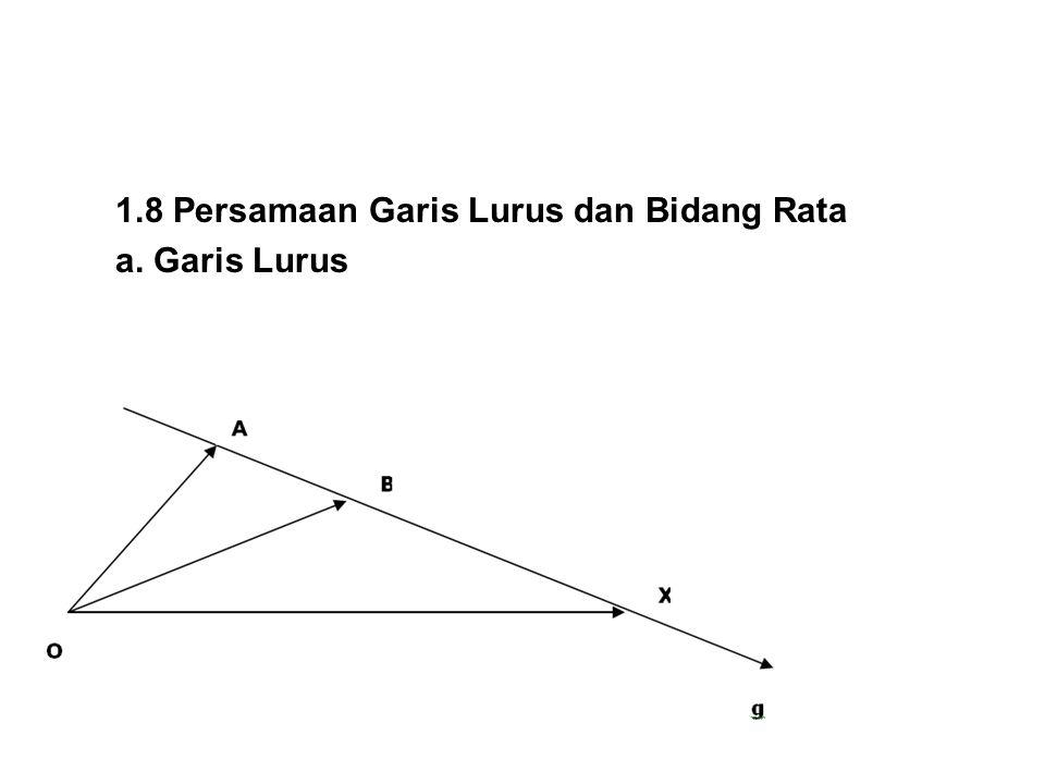 1.8 Persamaan Garis Lurus dan Bidang Rata