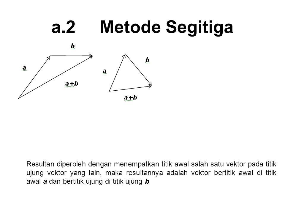 a.2 Metode Segitiga