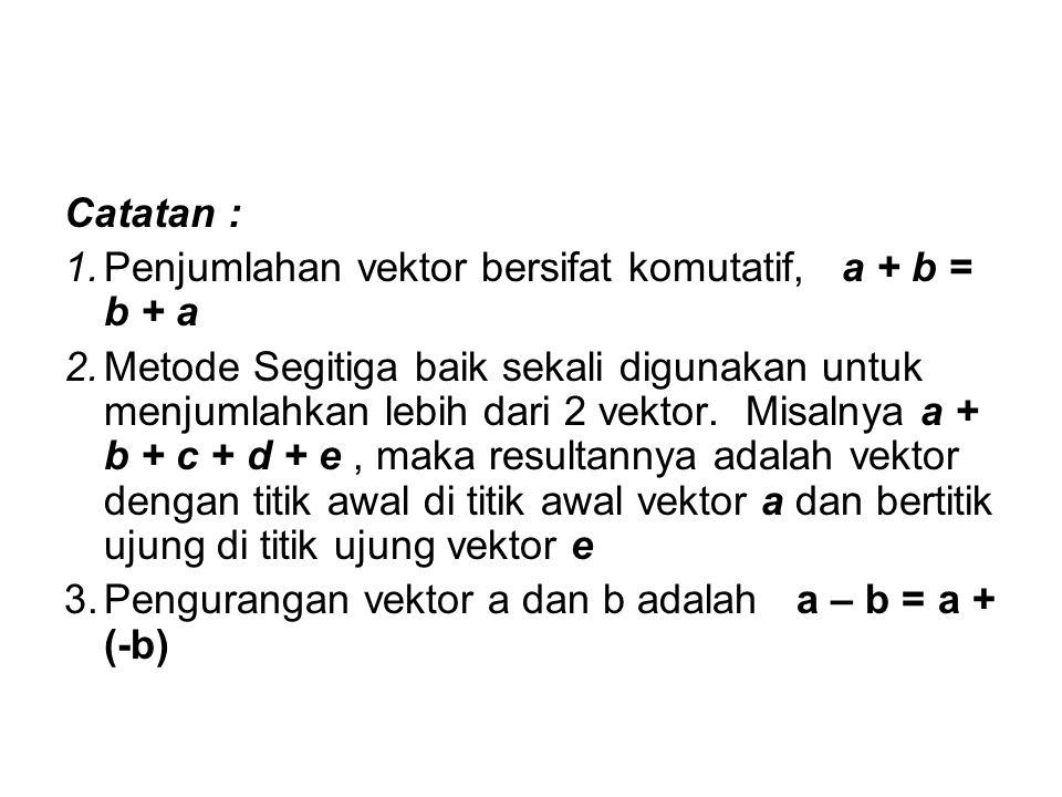 Catatan : 1. Penjumlahan vektor bersifat komutatif, a + b = b + a.