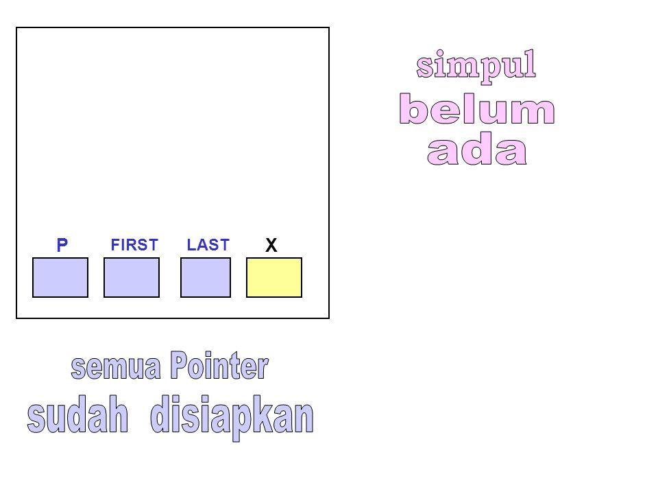 simpul belum ada P FIRST LAST X semua Pointer sudah disiapkan
