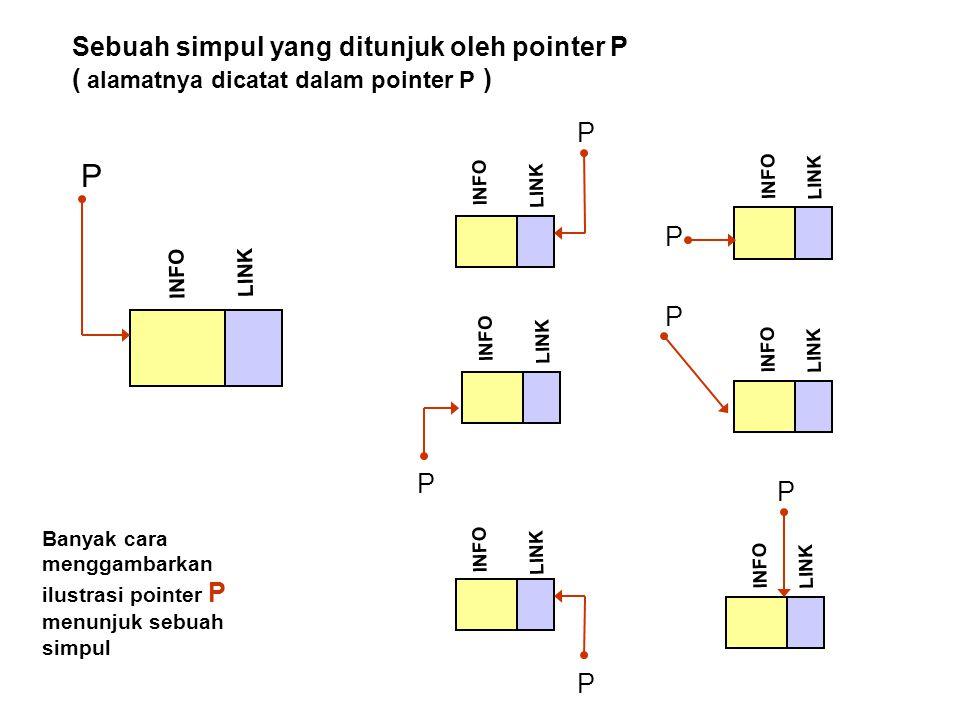 P Sebuah simpul yang ditunjuk oleh pointer P