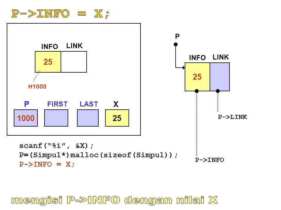 mengisi P->INFO dengan nilai X