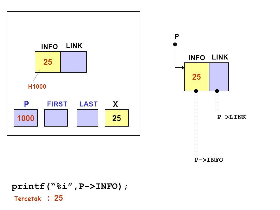 printf( %i ,P->INFO);