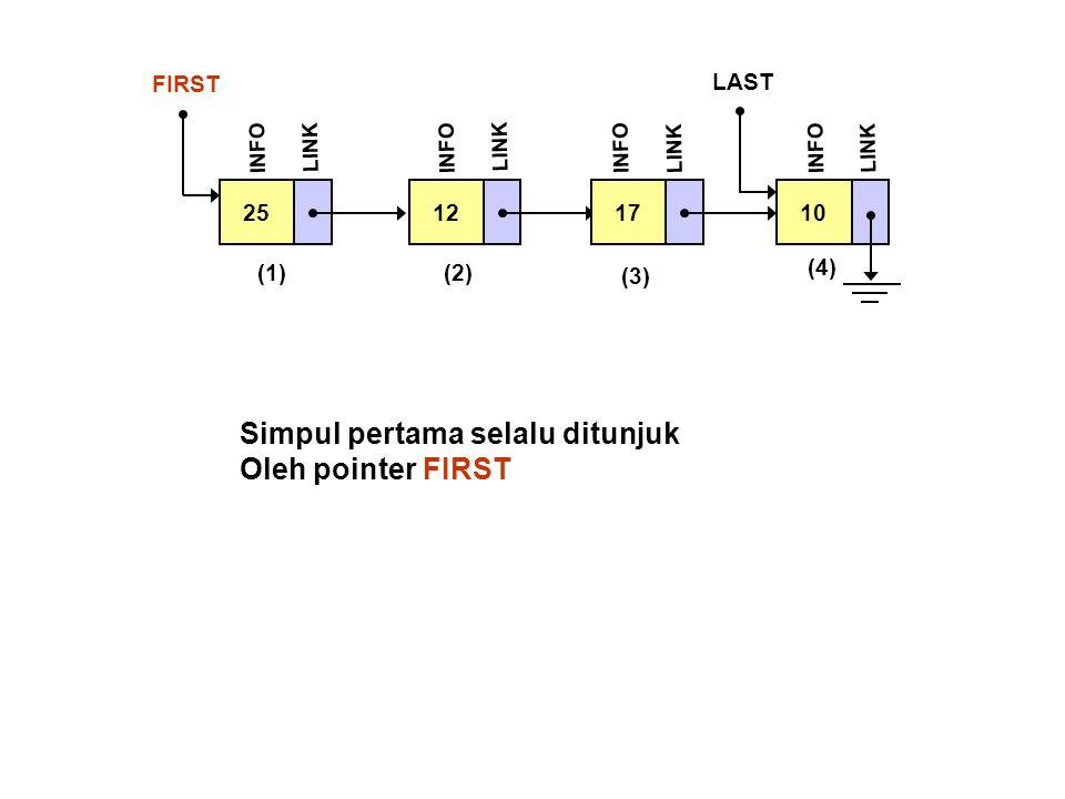 Simpul pertama selalu ditunjuk Oleh pointer FIRST
