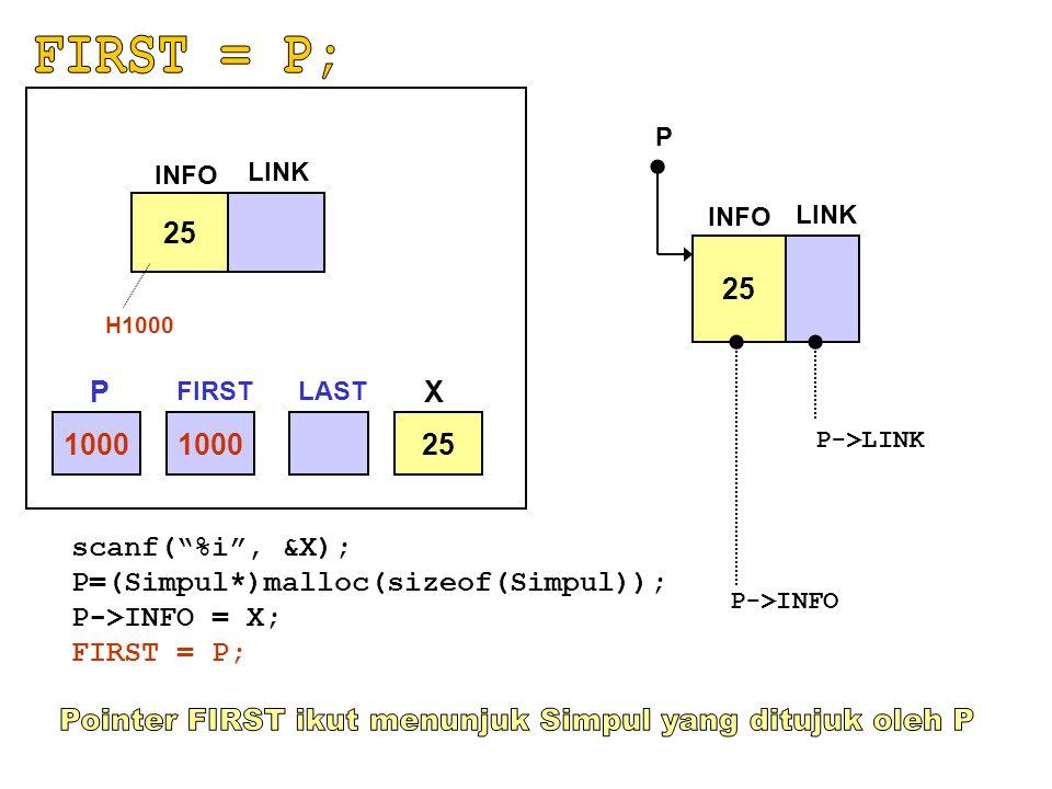 Pointer FIRST ikut menunjuk Simpul yang ditujuk oleh P
