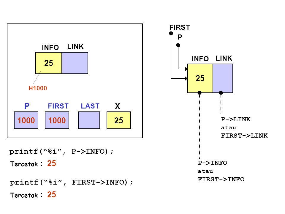 printf( %i , P->INFO);