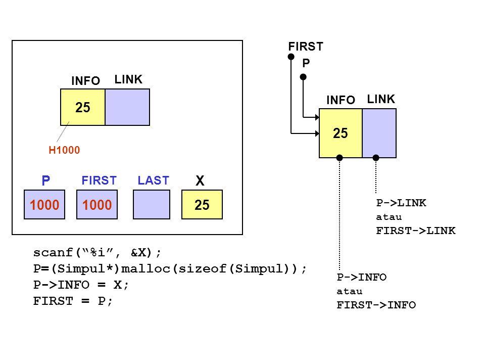 P=(Simpul*)malloc(sizeof(Simpul)); P->INFO = X; FIRST = P;
