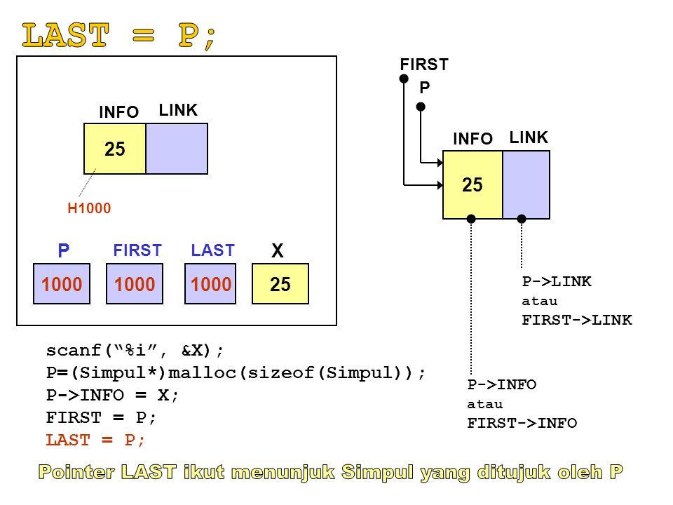 Pointer LAST ikut menunjuk Simpul yang ditujuk oleh P