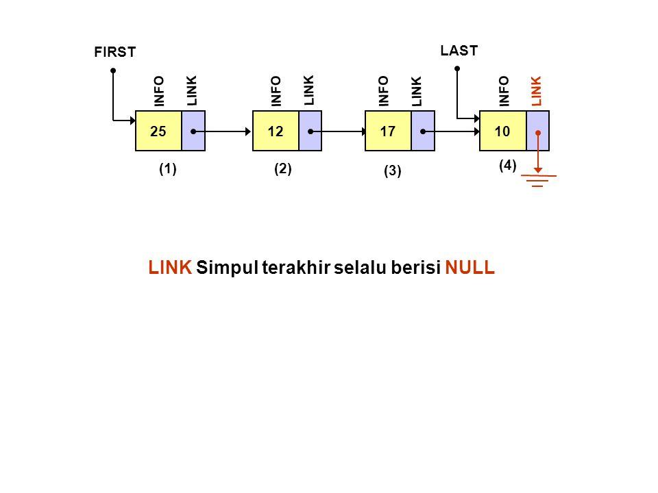 LINK Simpul terakhir selalu berisi NULL