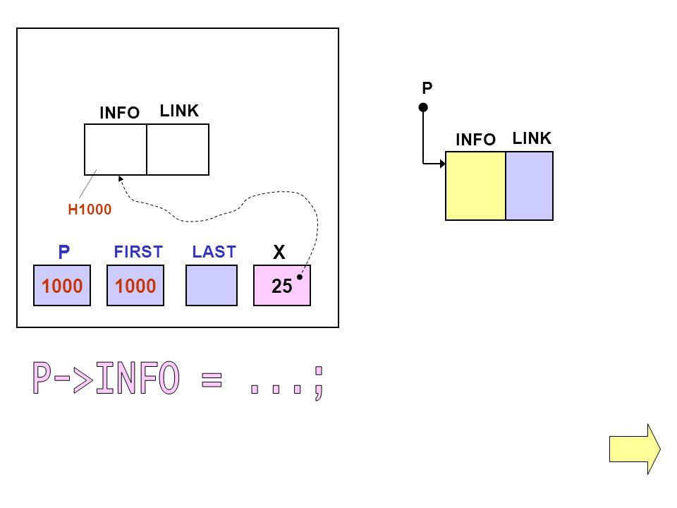 P->INFO = ...; P X 1000 1000 25 P INFO LINK INFO LINK FIRST LAST