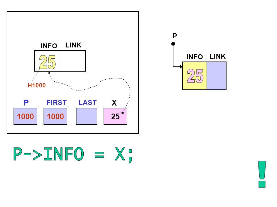 25 25 P->INFO = X; ! P X 1000 1000 25 P INFO LINK INFO LINK FIRST