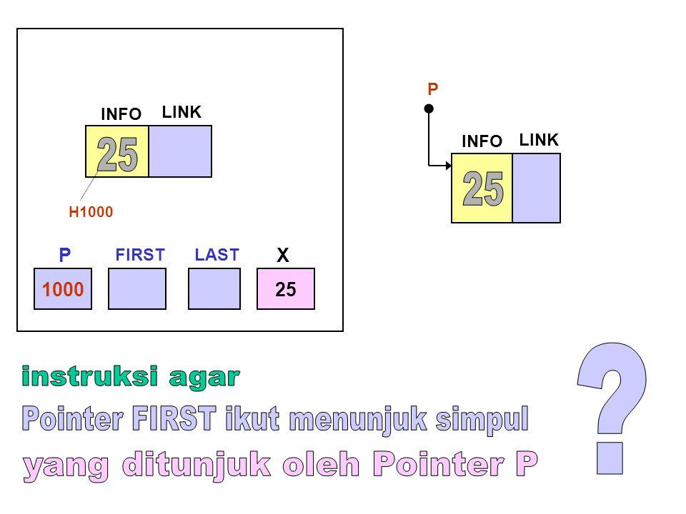 Pointer FIRST ikut menunjuk simpul yang ditunjuk oleh Pointer P