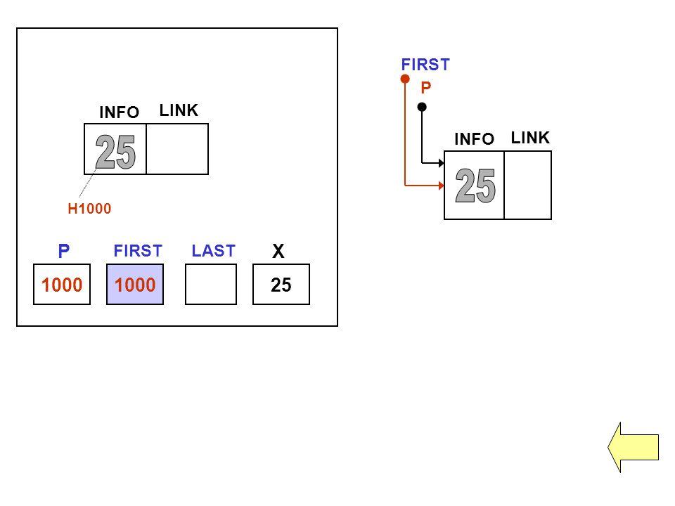 FIRST P INFO LINK INFO LINK 25 25 H1000 P FIRST LAST X 1000 1000 25