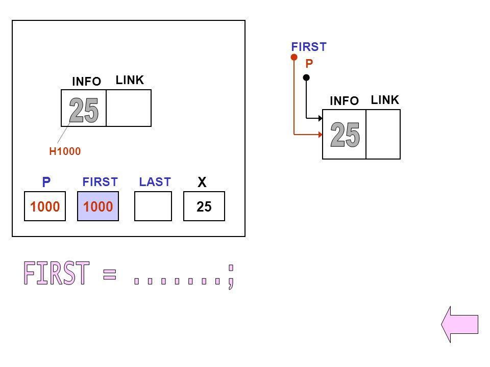 25 25 FIRST = .......; P X 1000 1000 25 FIRST P INFO LINK INFO LINK