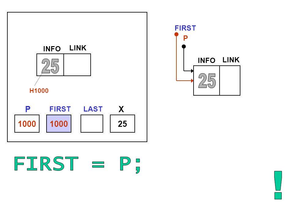 25 25 FIRST = P; ! P X 1000 1000 25 FIRST P INFO LINK INFO LINK FIRST