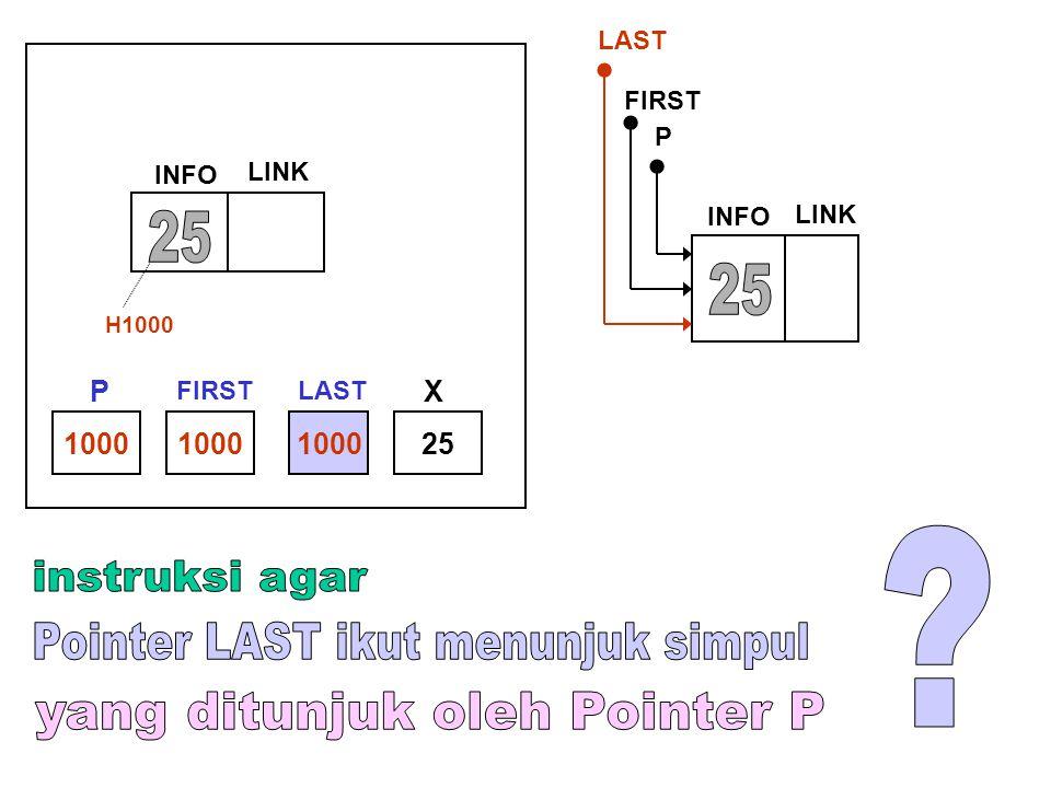 Pointer LAST ikut menunjuk simpul yang ditunjuk oleh Pointer P