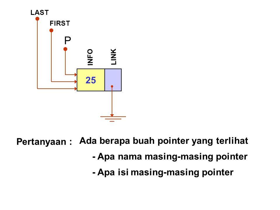 P 25 Ada berapa buah pointer yang terlihat Pertanyaan :