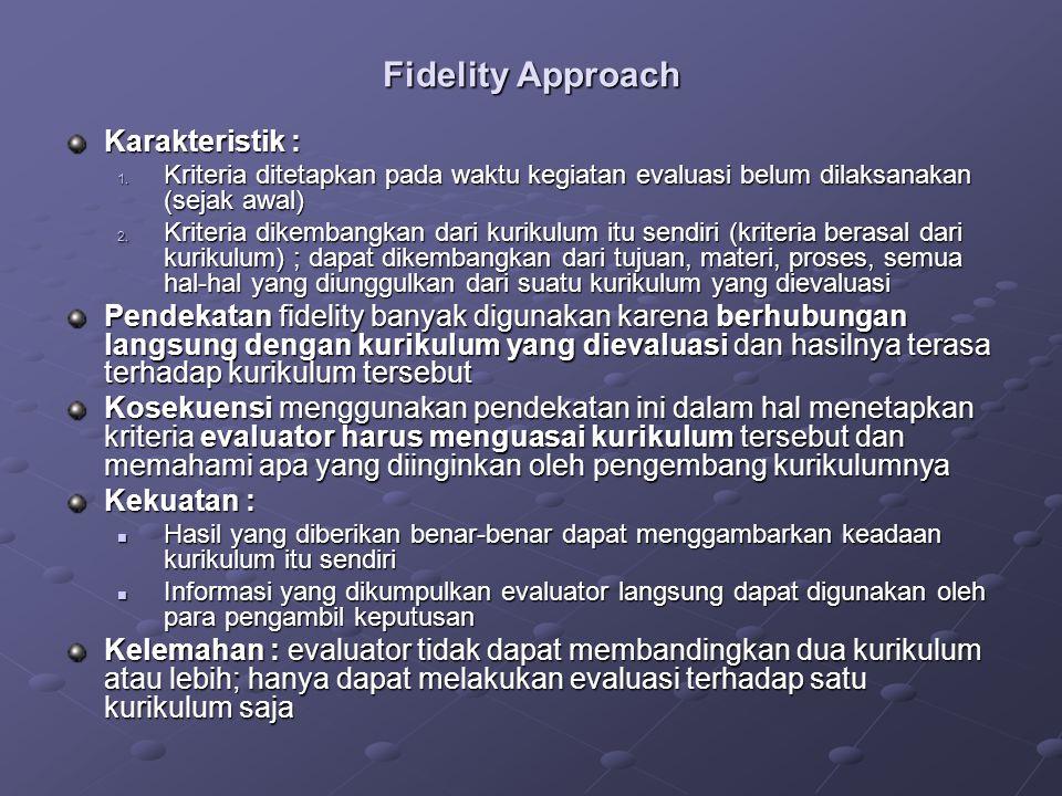 Fidelity Approach Karakteristik :
