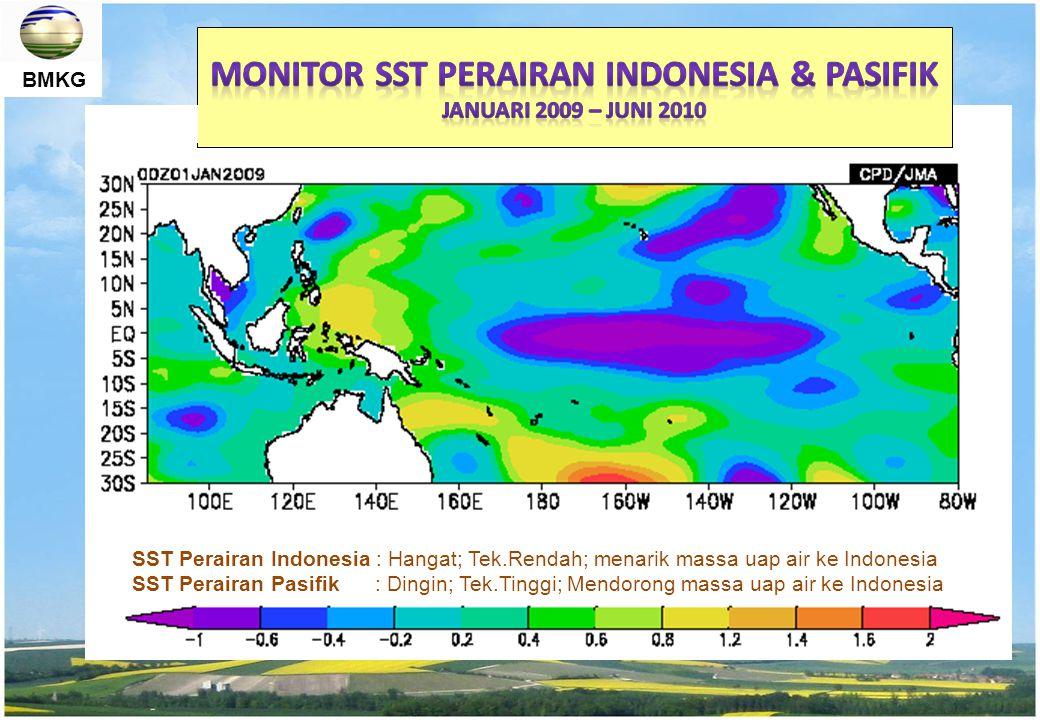 Monitor SST PERAIRAN Indonesia & Pasifik Januari 2009 – Juni 2010