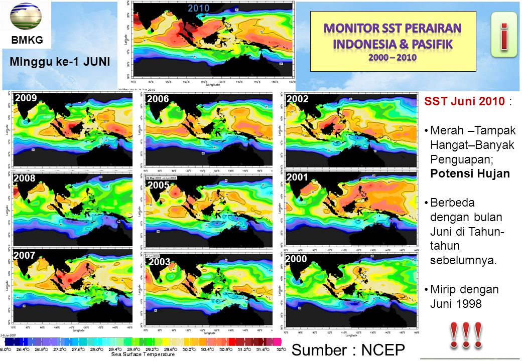 Monitor SST PERAIRAN Indonesia & Pasifik 2000 – 2010