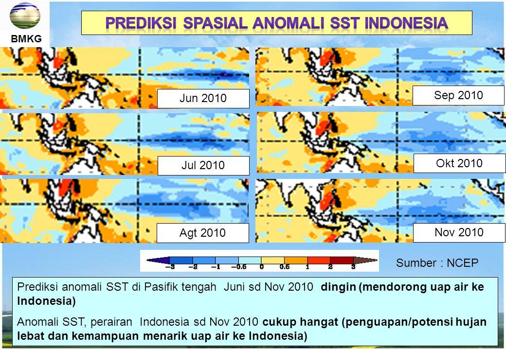 PREDIKSI SPASIAL ANOMALI SST Indonesia