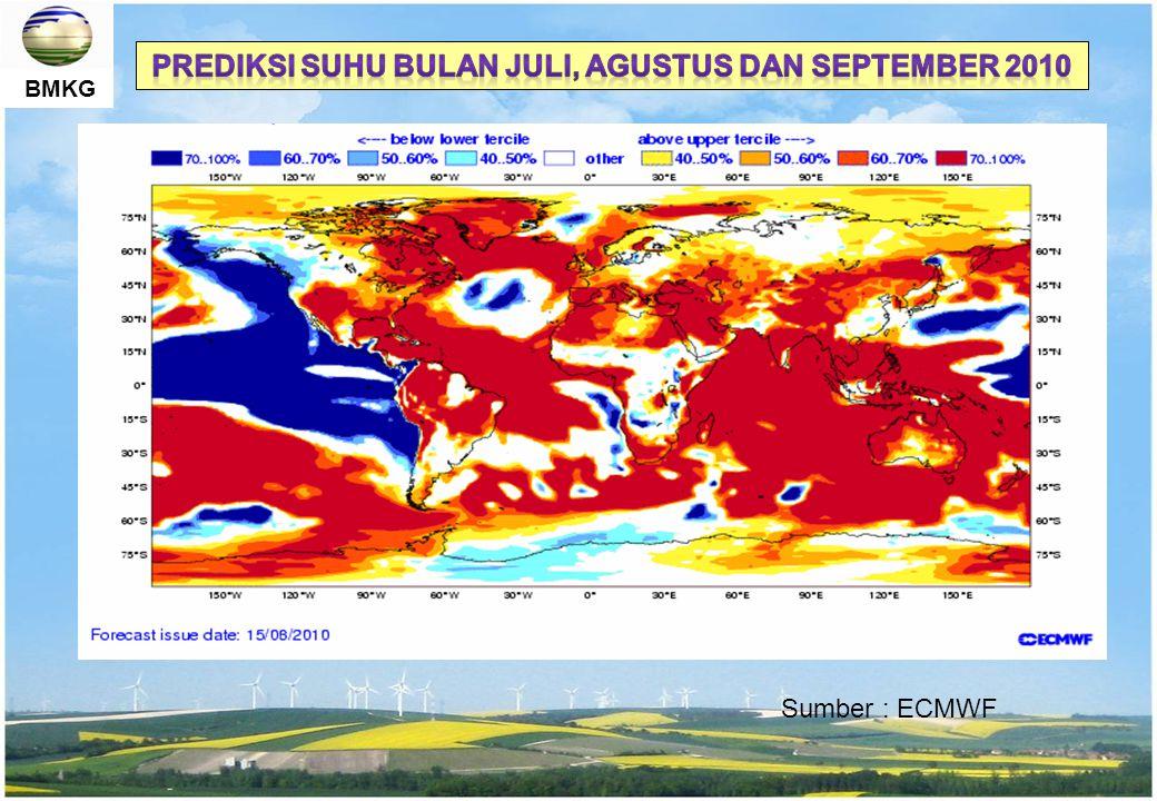 Prediksi suhu bulan Juli, Agustus dan September 2010