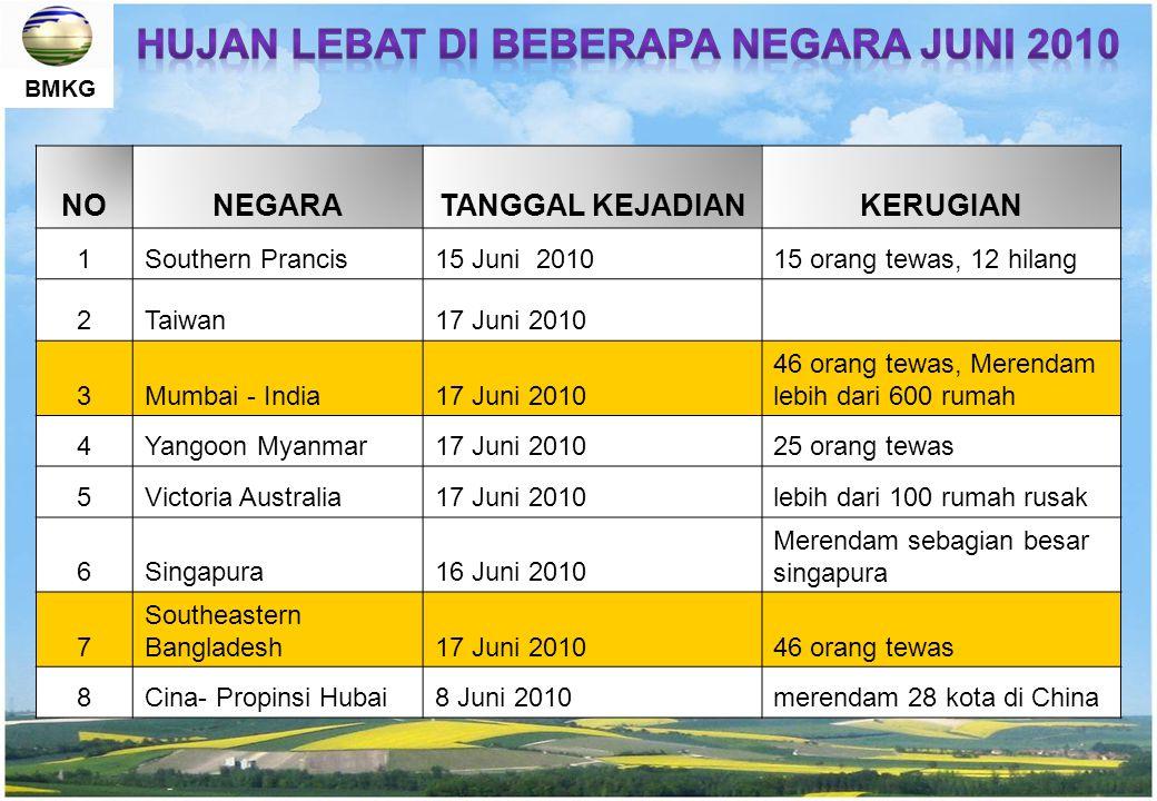 hujan lebat di beberapa negara Juni 2010