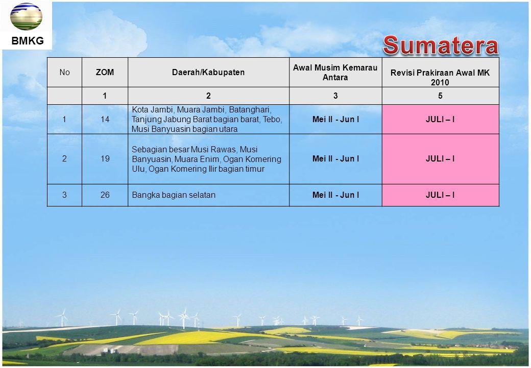 Awal Musim Kemarau Antara Revisi Prakiraan Awal MK 2010