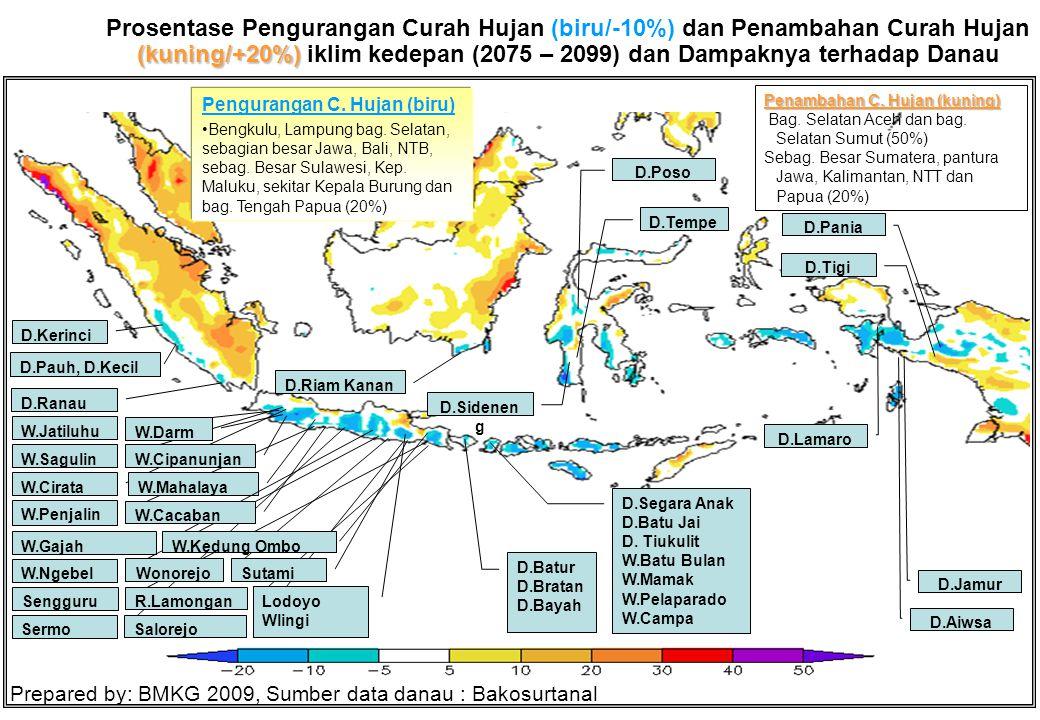 Prosentase Pengurangan Curah Hujan (biru/-10%) dan Penambahan Curah Hujan (kuning/+20%) iklim kedepan (2075 – 2099) dan Dampaknya terhadap Danau