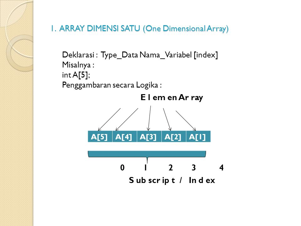1. ARRAY DIMENSI SATU (One Dimensional Array)