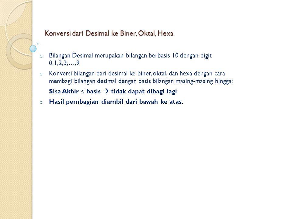 Konversi dari Desimal ke Biner, Oktal, Hexa