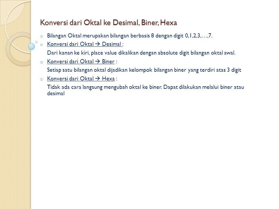 Konversi dari Oktal ke Desimal, Biner, Hexa
