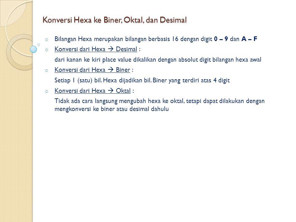 Konversi Hexa ke Biner, Oktal, dan Desimal