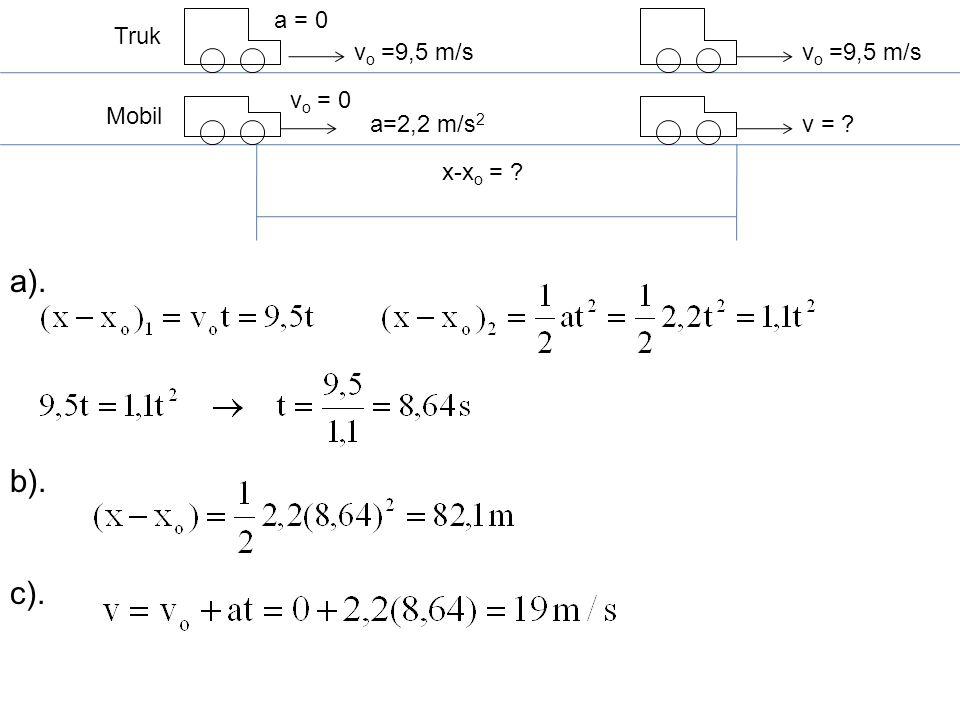 a). b). c). Truk Mobil vo =9,5 m/s vo = 0 a = 0 a=2,2 m/s2 v =