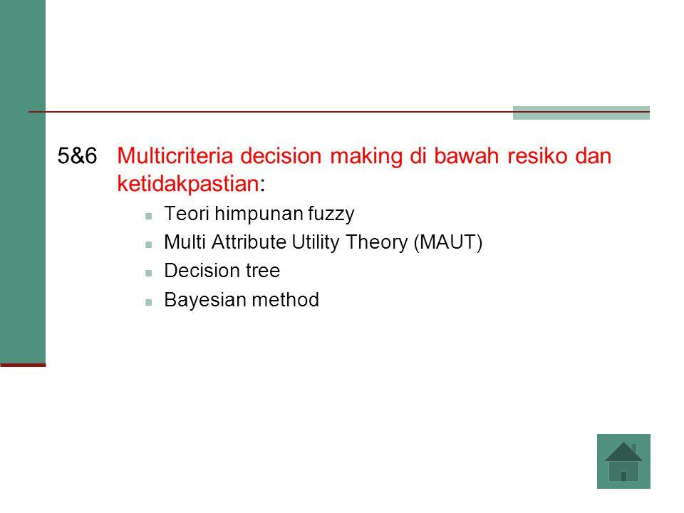 5&6 Multicriteria decision making di bawah resiko dan ketidakpastian: