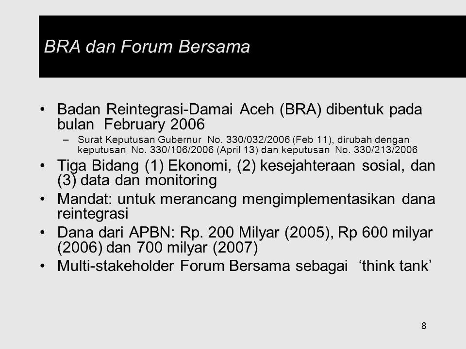 BRA dan Forum Bersama Badan Reintegrasi-Damai Aceh (BRA) dibentuk pada bulan February 2006.