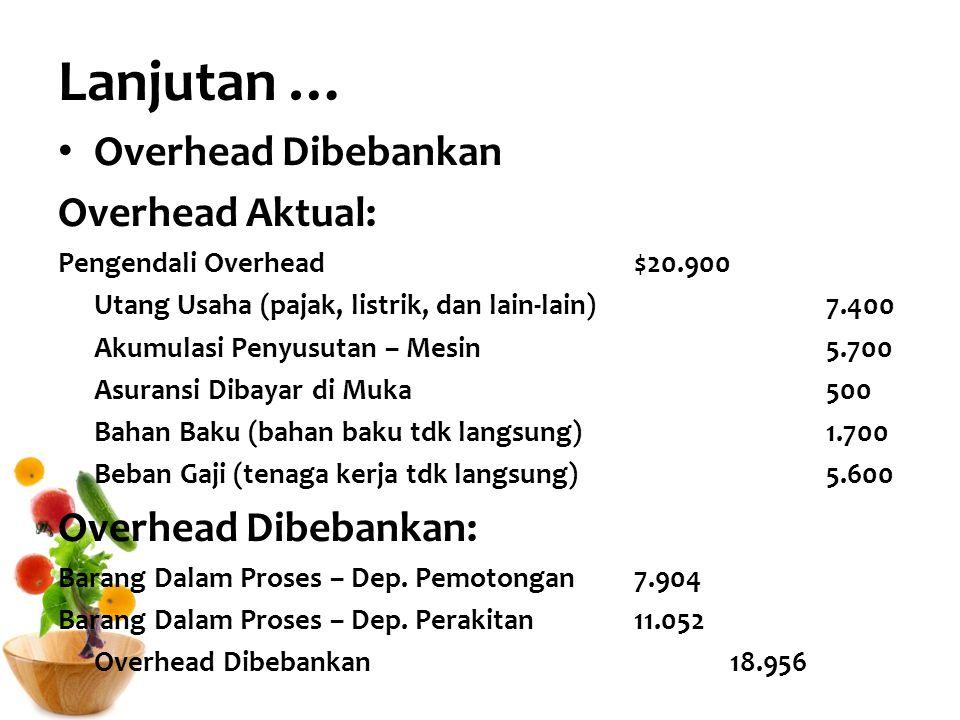 Lanjutan … Overhead Dibebankan Overhead Aktual: Overhead Dibebankan: