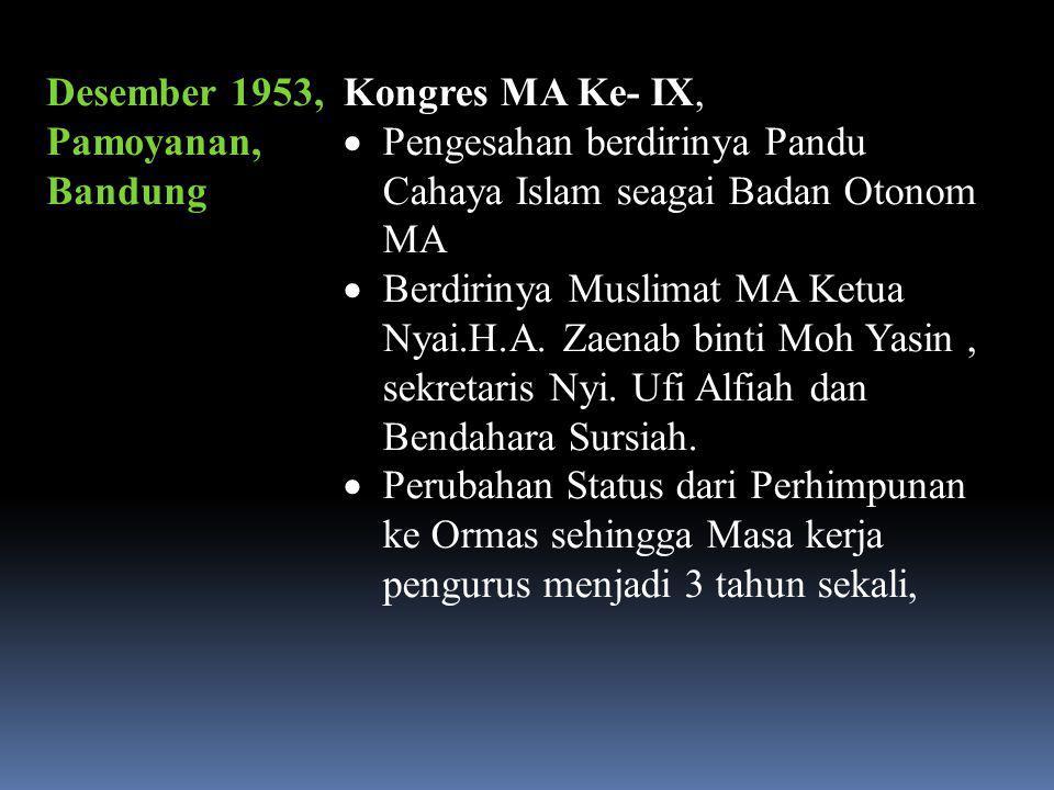 Desember 1953, Pamoyanan, Bandung