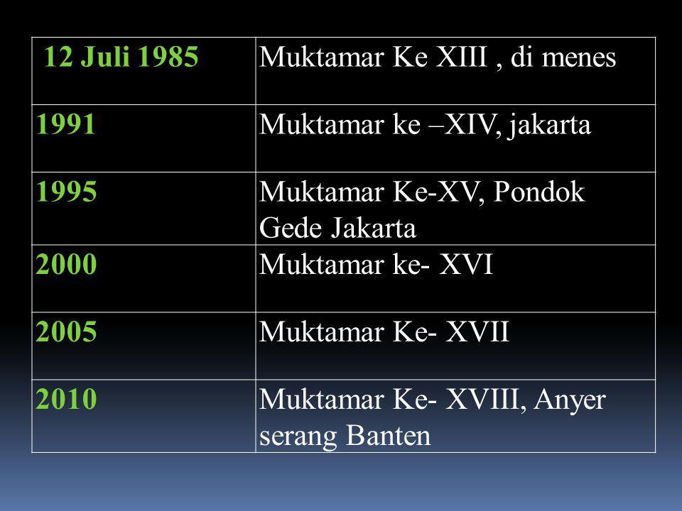 12 Juli 1985 Muktamar Ke XIII , di menes. 1991. Muktamar ke –XIV, jakarta. 1995. Muktamar Ke-XV, Pondok.