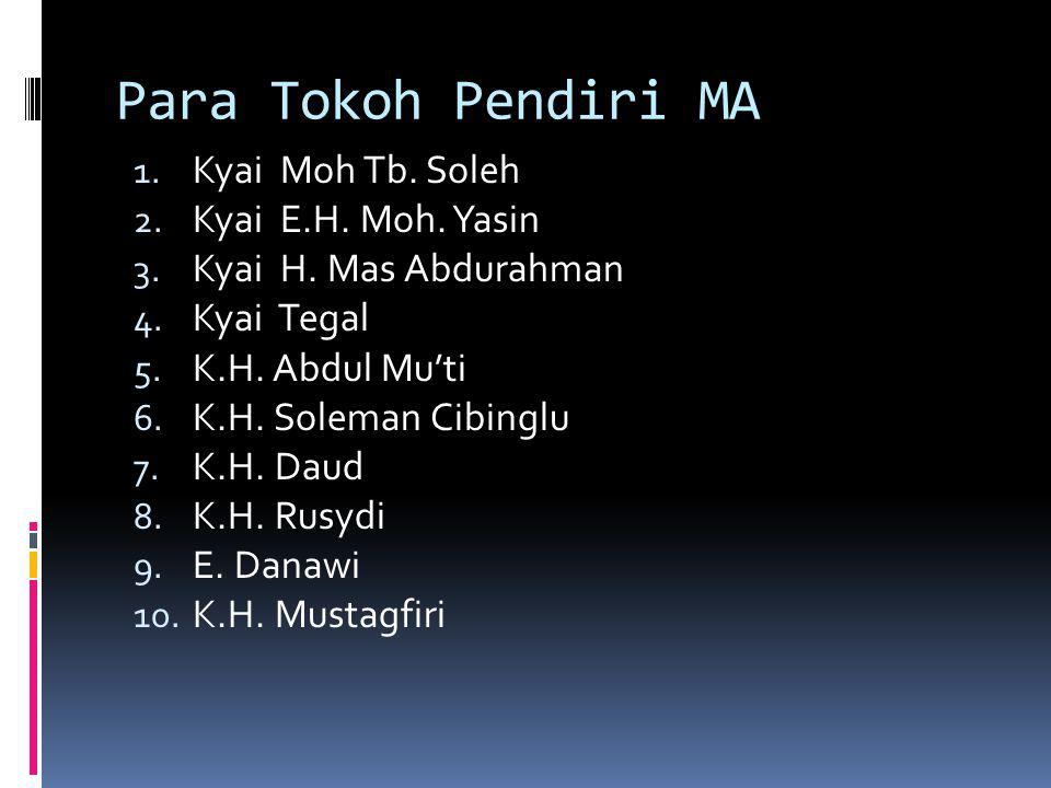 Para Tokoh Pendiri MA Kyai Moh Tb. Soleh Kyai E.H. Moh. Yasin